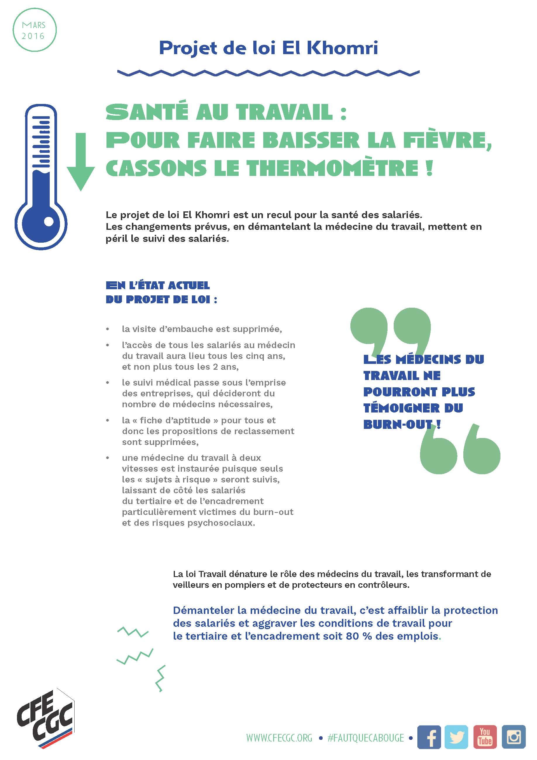 6. TRACT - SANTE AU TRAVAIL - POUR FAIRE BAISSER LA FIEVRE CASSONS LE THERMOMETRE